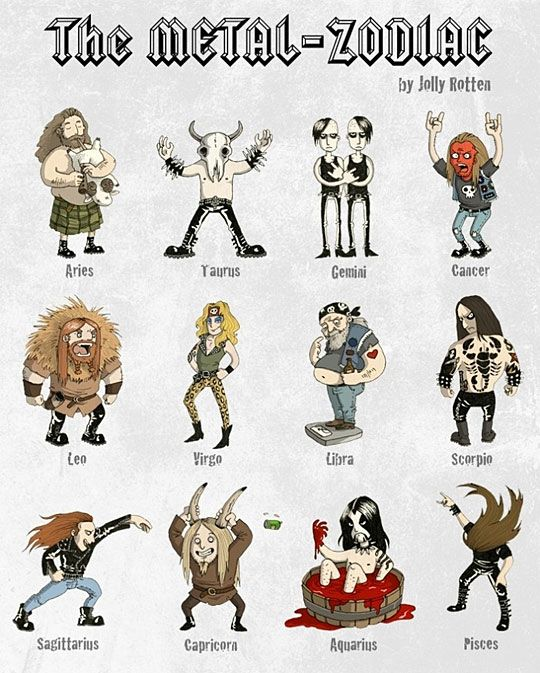 The Metal-Zodiac (oh dear, that's hit the nail on the head!)