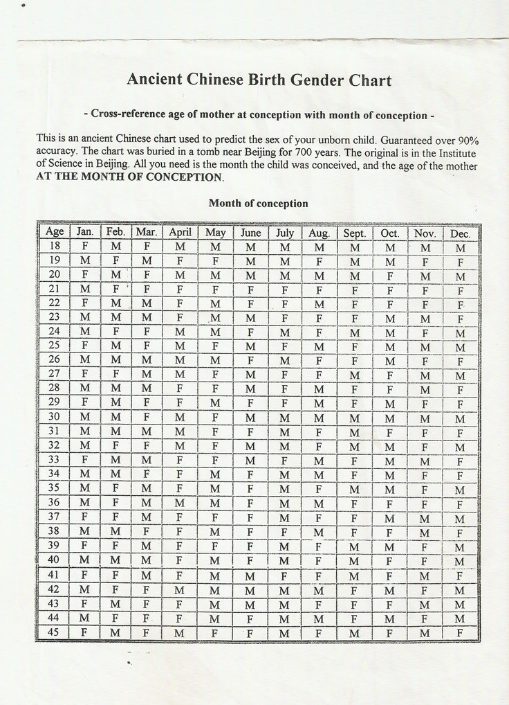 Chinese-Birth-calendar