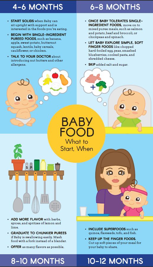 Starting solids is a big milestone for your baby—and you! Take a page from our healthy-from-the-start handbook and take the guesswork out of what foods to introduce, and when. Print it out our baby food graphic... and start feeding!