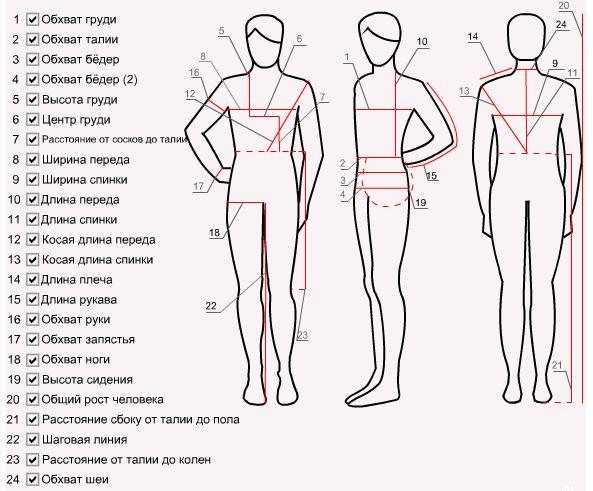 Картинки по запросу мужские мерки одежды