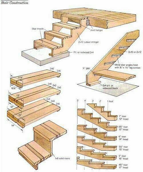 How To Build Wooden Stairs Easy Steps Decor Units