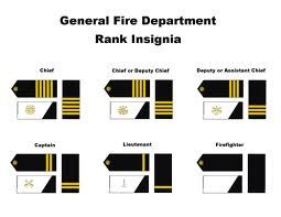Canadian firefighter ranks that you can get after many years and accomplishments that you do