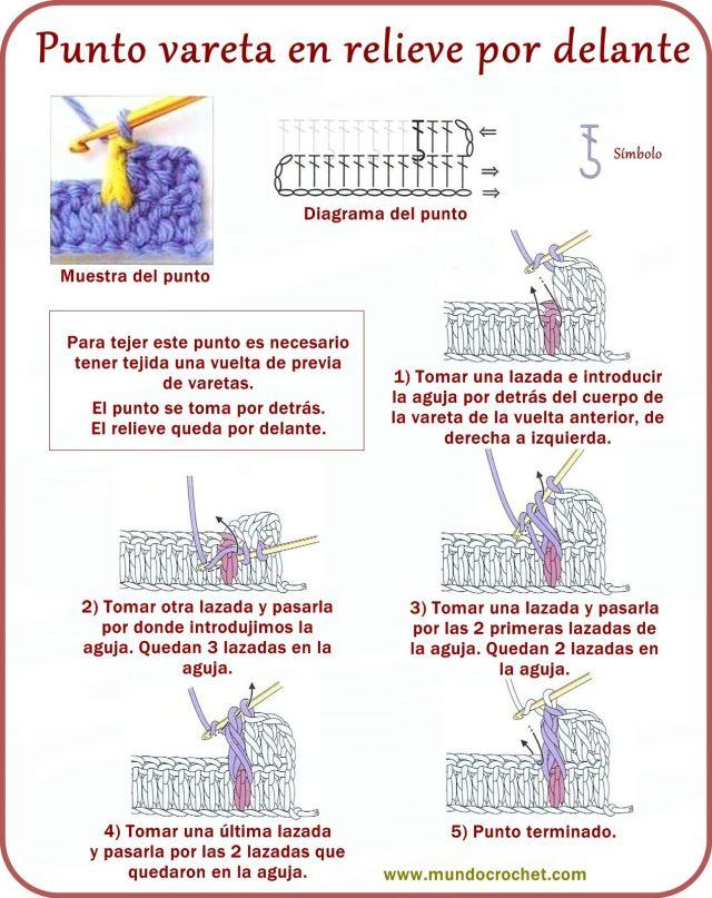 Punto vareta en relieve por delante - Front post double crochet - вязание крючком пунктов