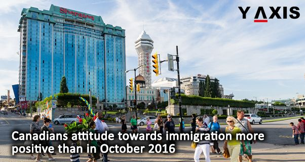 Attitude of the #Canadians towards #Immigration remains positive and has improved more when compared to October 2016. #CanadaImmigration #CanadaMigration #YAxis #YAxisImmigration