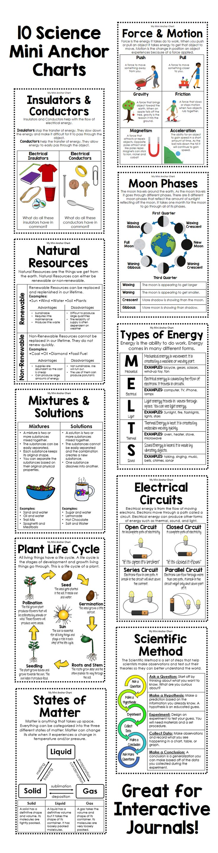 best ideas about science tools th grade science get these 10 anchor charts to help your students remember important science concepts topics included