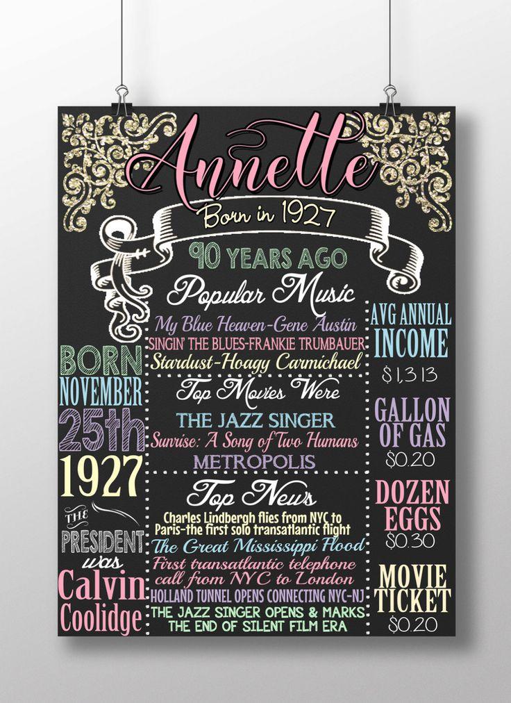 90th birthday board, 90th birthday gift, 1927 birthday ...