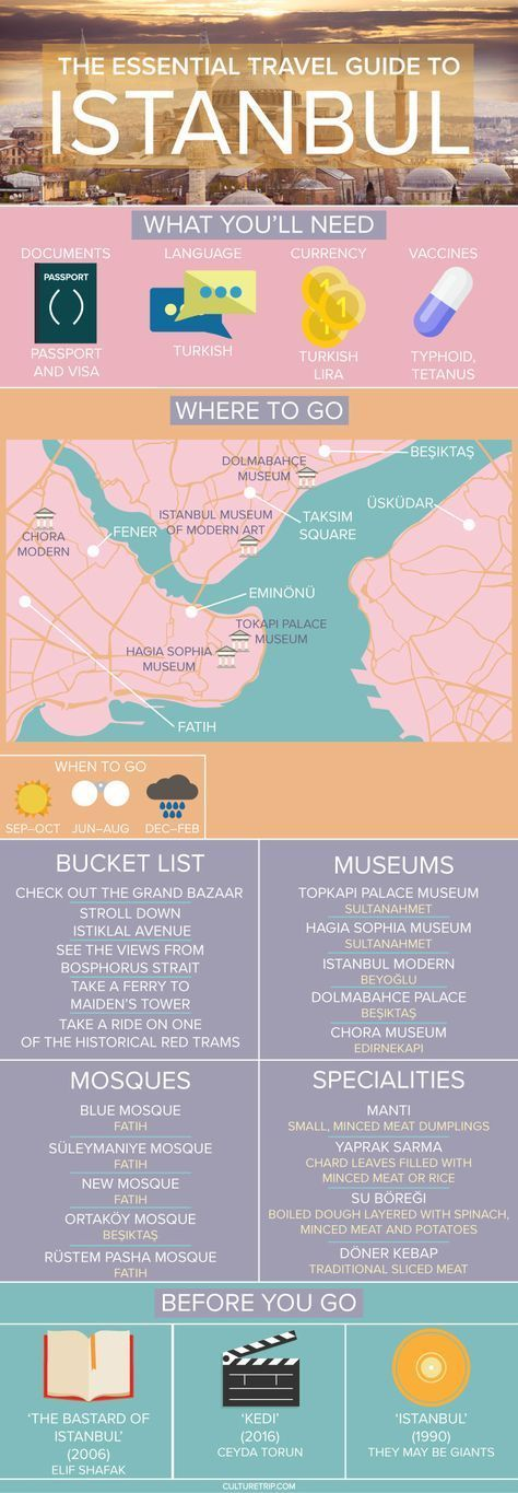 For everyone who has the itch to travel, you shoul…