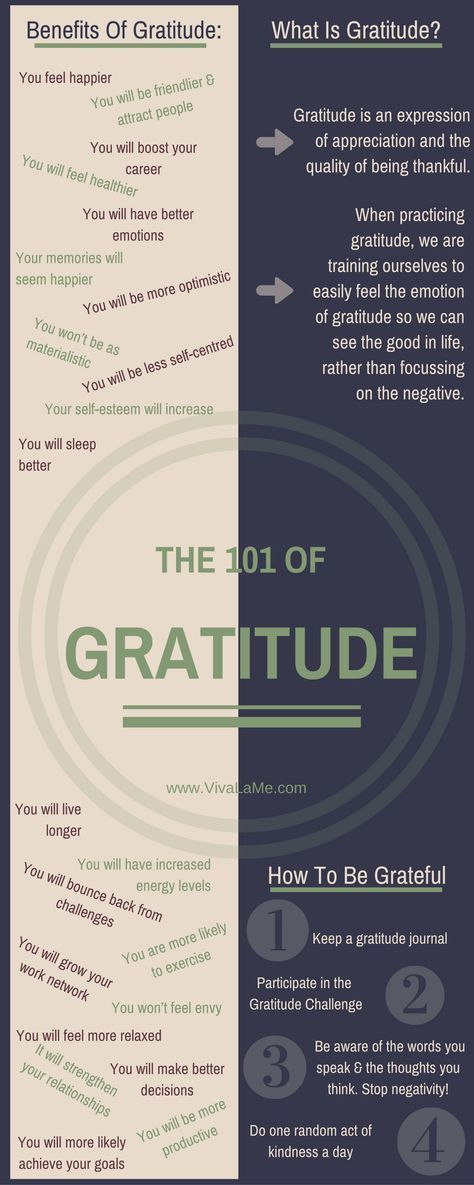 One stop resource for all things gratitude including definitions, benefits, and ways to practice gratitude: