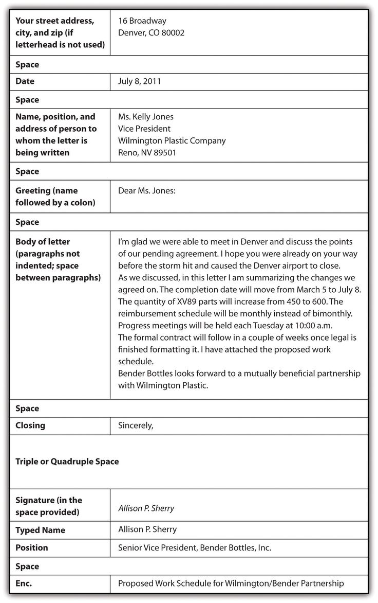 Writing business letters home design idea pinterest writing business letters home design idea pinterest professional writing and interiors spiritdancerdesigns Images