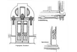 Jugendstil (1895 bis 1906) - Schörghofer & Frehe GmbH – Antike Beschläge