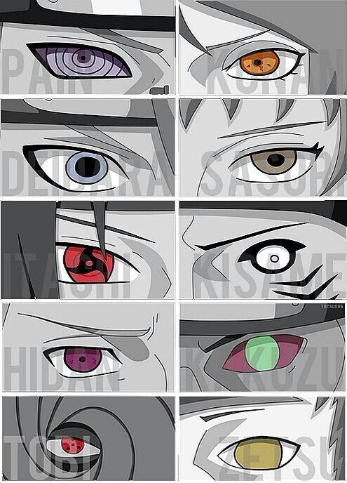 Akatsuki eyes, Pain, Rinnegan, Konan, Deidara, Sasori, Itachi, Mangekyou Sharingan, Kisame, Hidan, Kakuzu, Tobi, Sharingan, Zetsu, text; Naruto