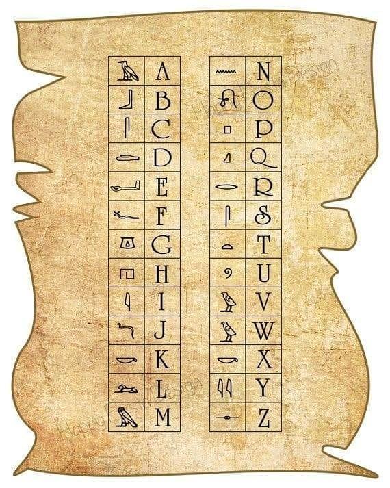 Fotografía Historica Mx En Instagram Los Jeroglíficos Fueron Un Sistema De Escritu Abecedario Egipcio Jeroglificos Egipcios Alfabeto De Lengua De Signos