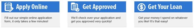 Lending Loans | Get Instant Cash Loans From Trusted Lenders