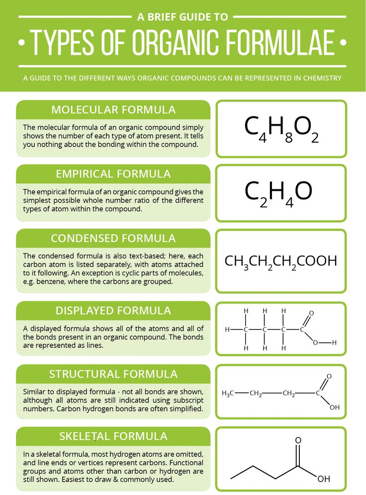 organic compound essays Solubility behavior of organic compounds this research paper solubility behavior of organic compounds and other 63,000+ term papers, college essay examples and free essays are available now.