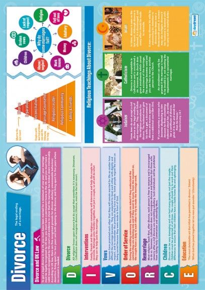 67 best Religious Education Posters images on Pinterest ...