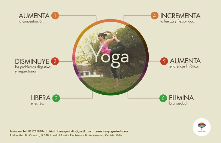 Beneficios del Yoga #salud #yoga #lifestyle