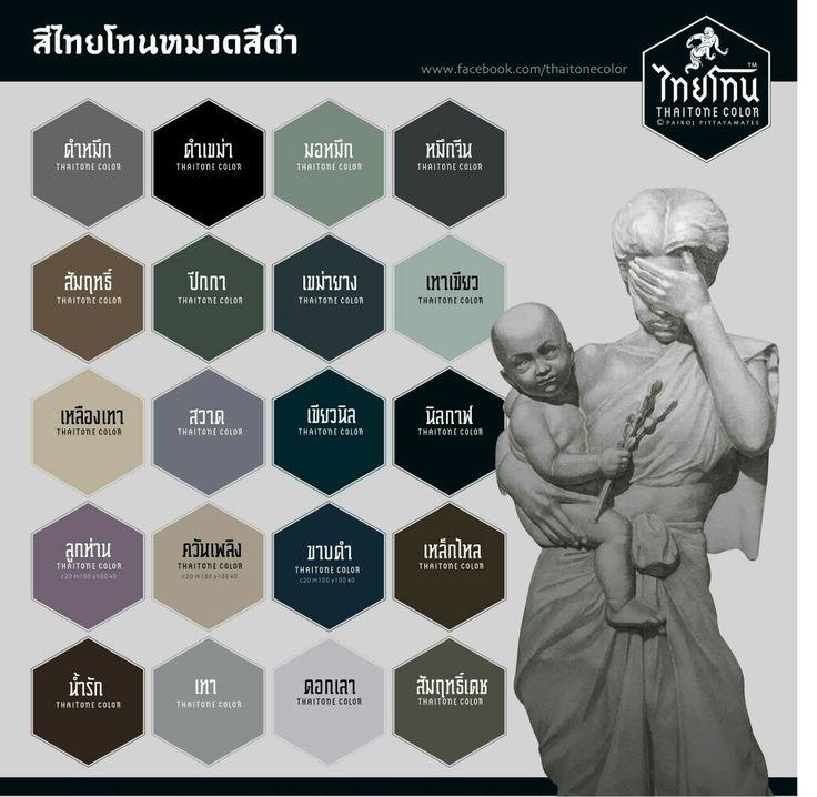 Thai Tone