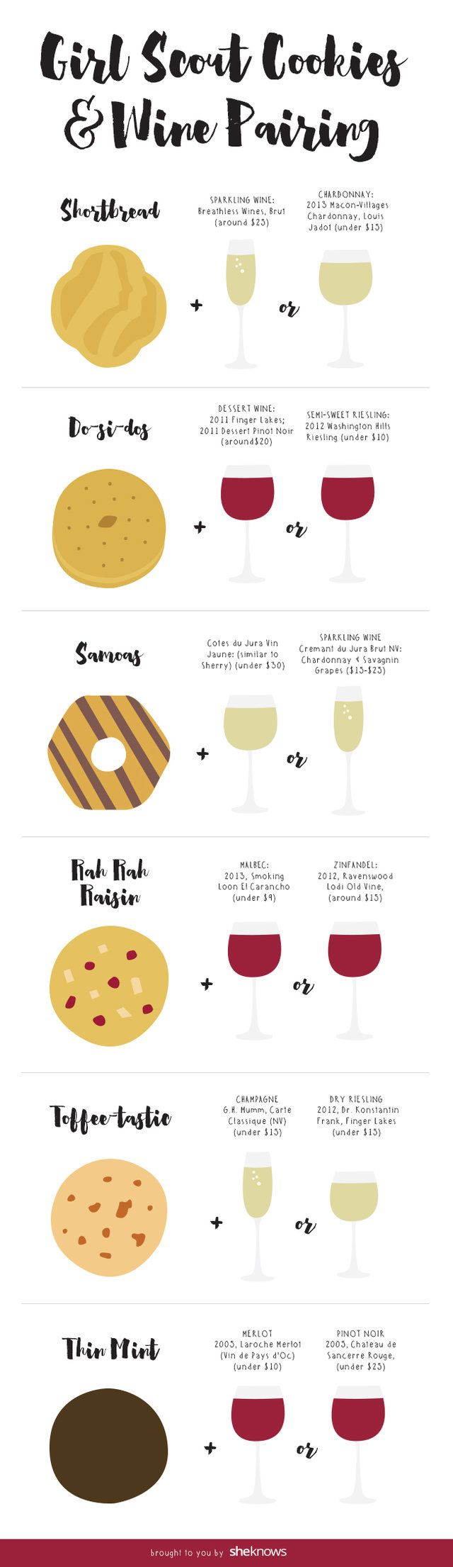 Oh you know you just checked which wine pairs with thin mints...