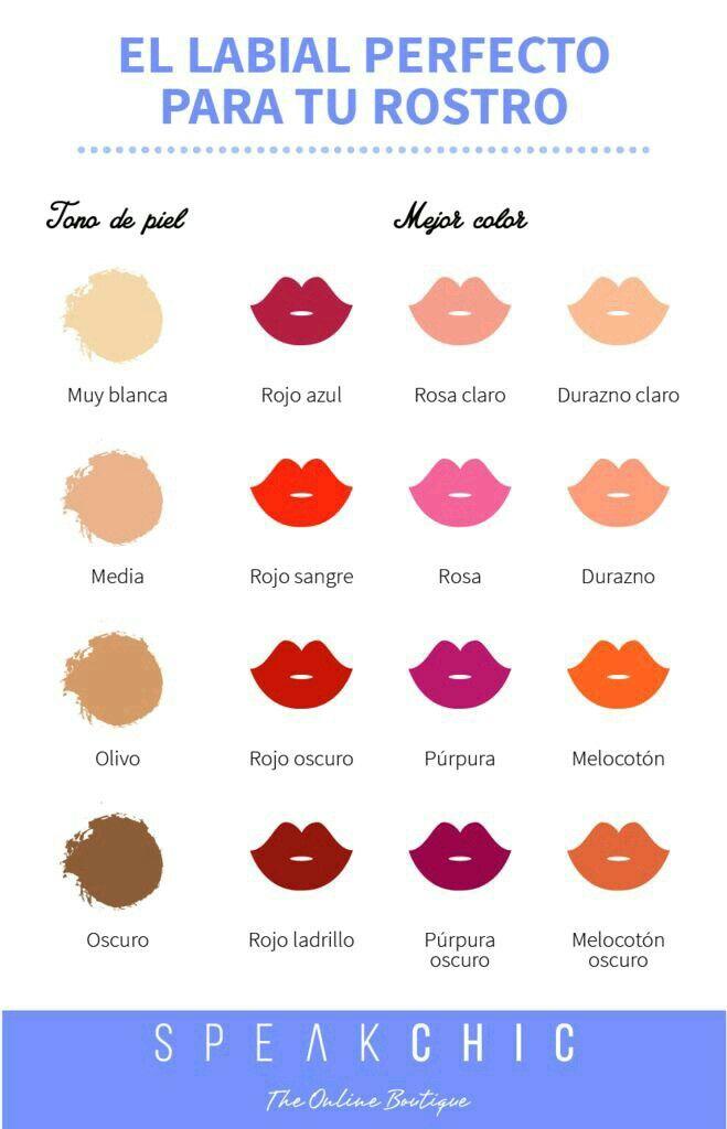 Como saber cual labial es para ti