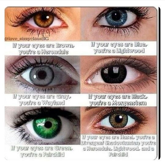 Which family lineage do you belong to?   Imma Lightwood-Wayland-- I'm Herondale, brown eyes are good for once