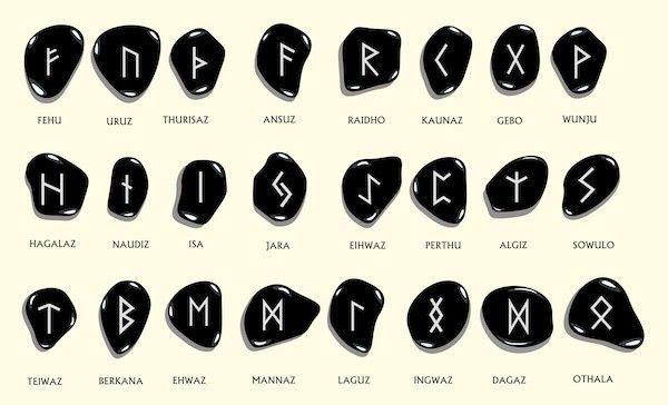 A rúna egy ősi abc, mely eredete ősidőkre nyúlik vissza. A titkos jelképeket használó írásformát a Vikingek egyik istenük Odin...