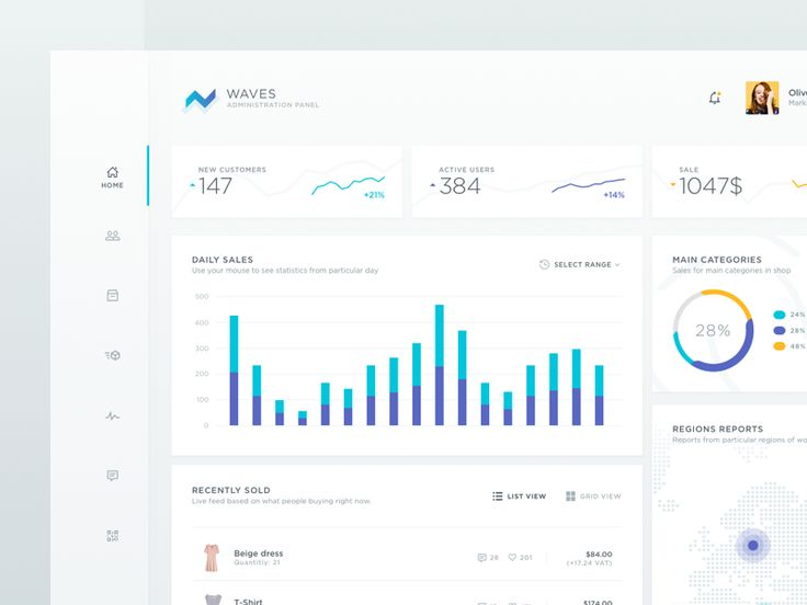 This is the screen that gives you all useful pieces of information about your shop. That's my another view of previous dashboard shot. Hope you will like it guys, in few days I will upload an an...