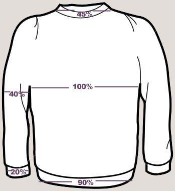 Knitting/Crochet Stitch Caculator Any Sweater Any Yarn Perfect Fit.