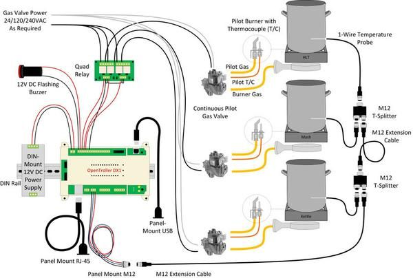 The Diagram Below Shows A Direct Fired 3 Vessel System Controlled By The Brewtroller Phoenix Using Honeywell Conti Wine Direct Wine Bottle Opener Home Brewing