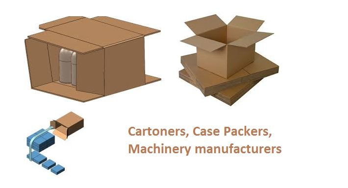 Cartoner OR Case Packer, Distinction, various types and their manufacturers:
