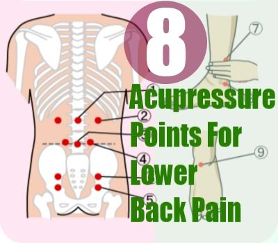How To Use Acupressure Points For Lower Back Pain