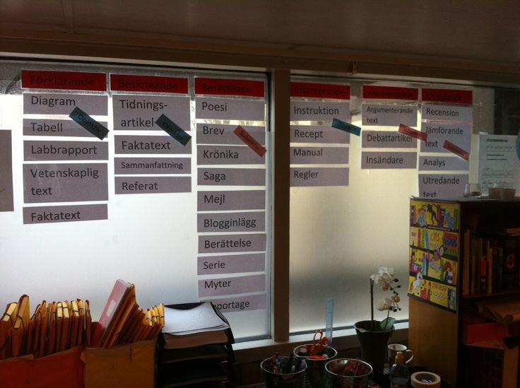 Svenskläraren tolkar begreppen genrer respektive texttyper | Min undervisning