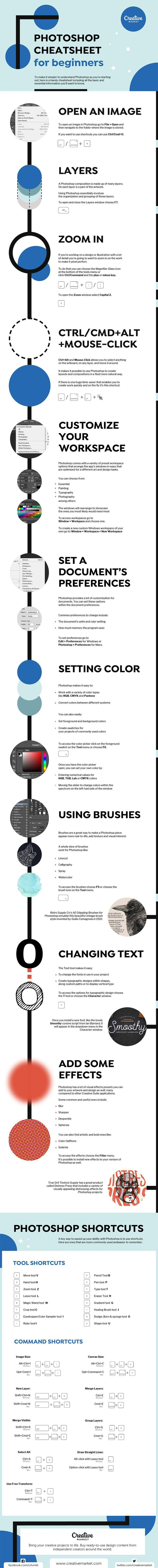 Want to Create Your Own Images? A #Photoshop Cheat Sheet for Beginners #Infographic #Design