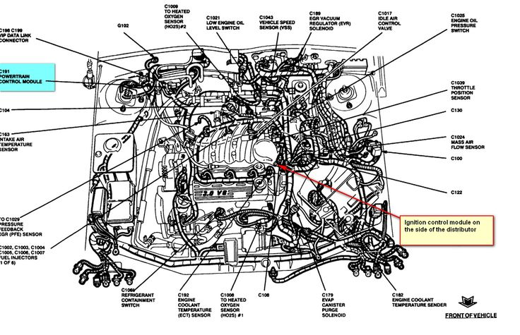 Location Of Ignition Module 95 Taurus