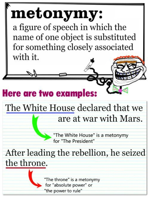 173 best Vocabulary Words (English) images on Pinterest - figure of speech example template