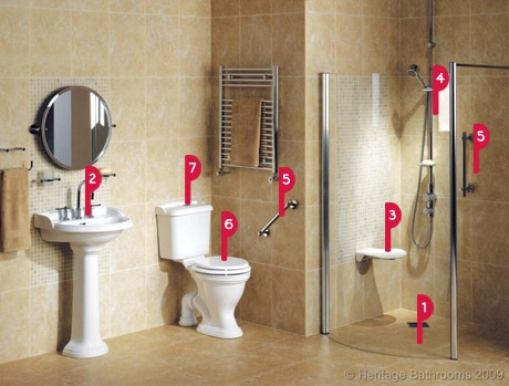 28 best images about ot home modifications on pinterest for 5 bathroom safety tips