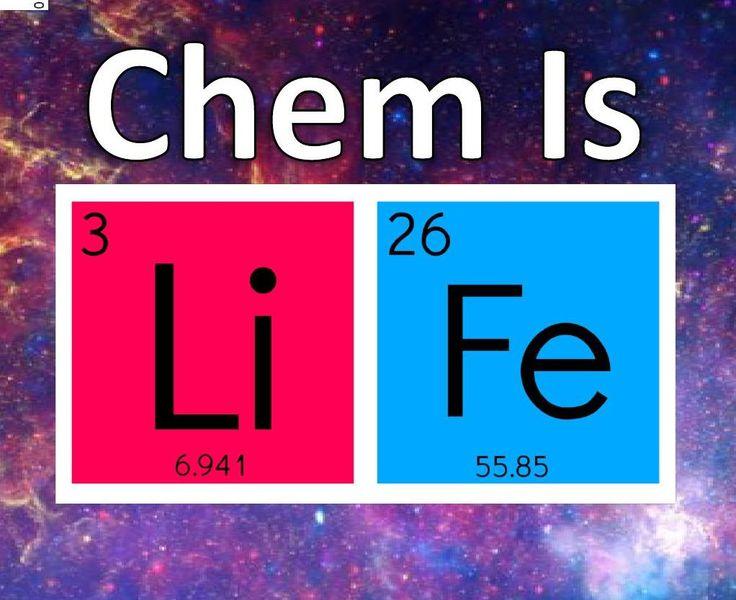 #ClippedOnIssuu from Andrea Camila Rodríguez LIP Chemistry