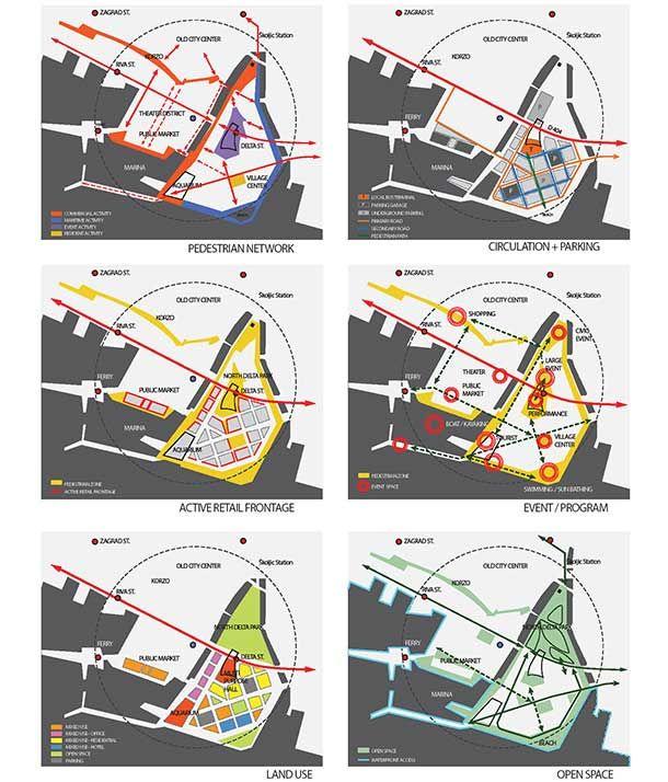 Urban Design Character Analysis : Delta tangent united lab analisis urbano urban