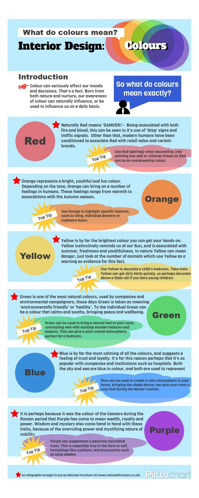 Paint Color Meaning 63 best learn about: colour images on pinterest | colors, color