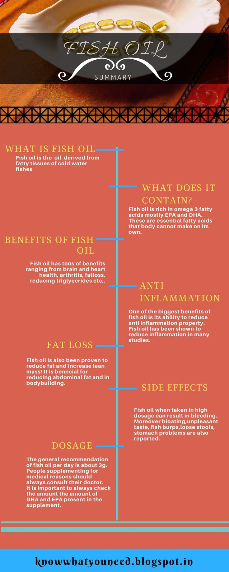 FISH OIL has amazing benefits ranging from heart health to weight loss. Click to know more about benefits side effects and dosage