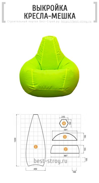 Выкройка кресла-мешка (кресло-груша). Сделайте бескаркасное кресло своими руками.