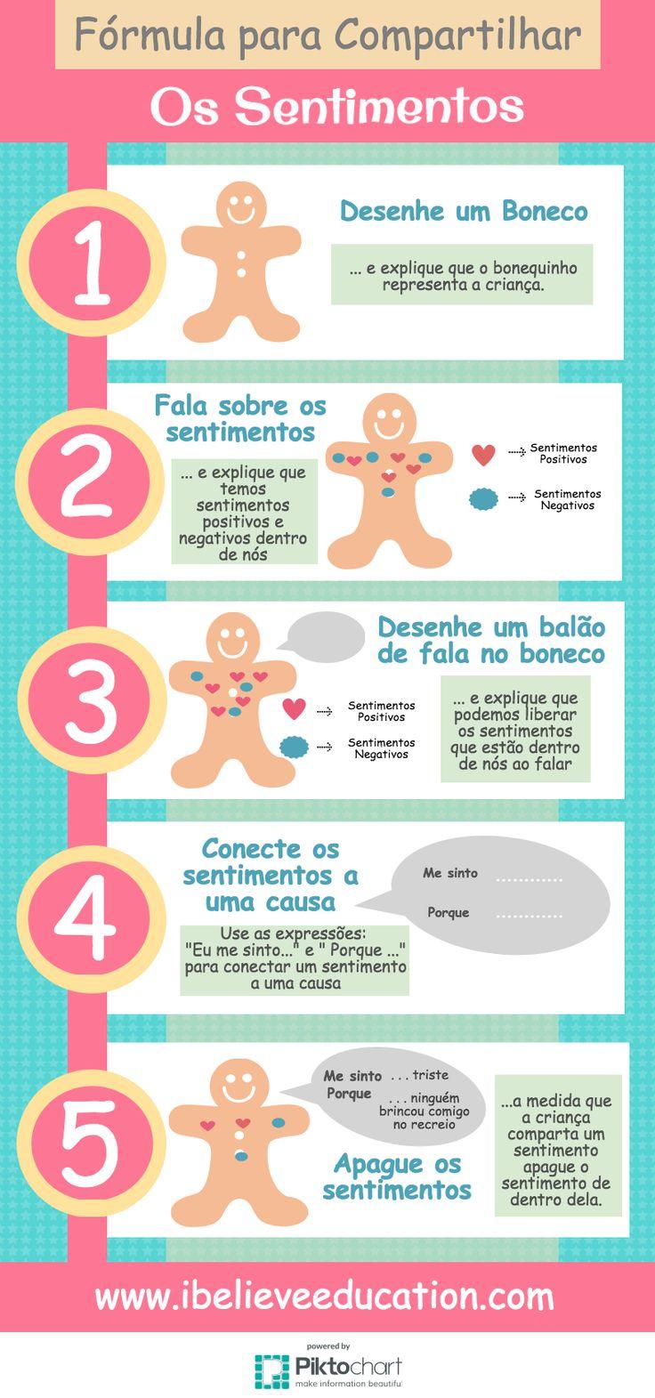 Educar filhos que sejam emocionalmente felizes  ibelieveeducationibelieveeducation
