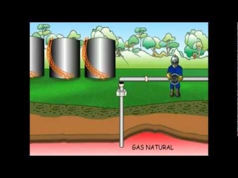 Vídeo de dibujos para explicar los tipos de energía para primaria o ESO