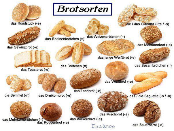 Brotsorten in Deutschland- breads of Germany.