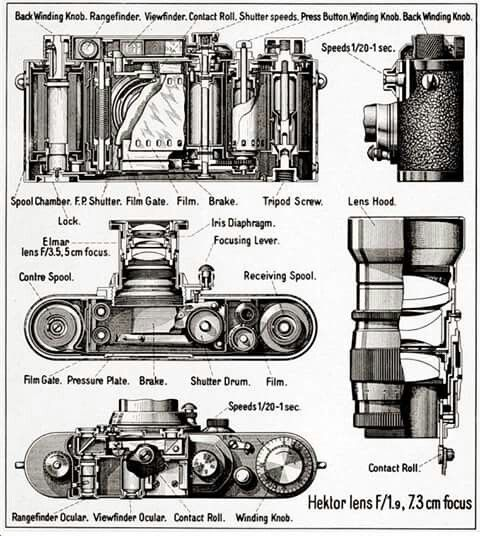 Cutaway diagram of a Leica IIIa (1939) with Hektor 73mm and Elmar 50mm lenses.