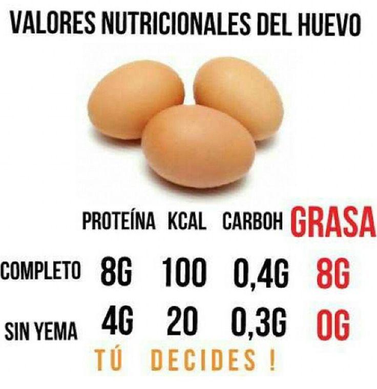 Valor nutricional del huevo! / Egg nutritional value!