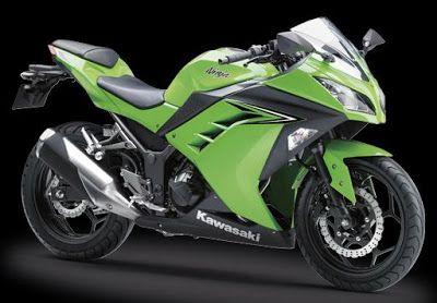 Spesifikasi dan Harga Kawasaki Ninja 250