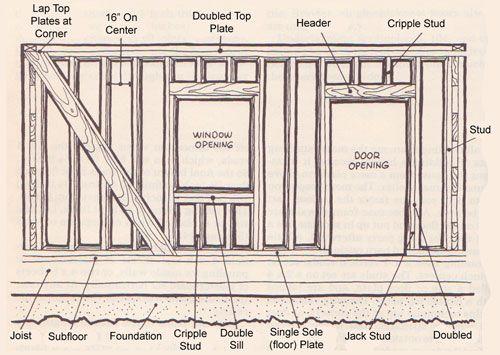 Door Frame Parts Diagram