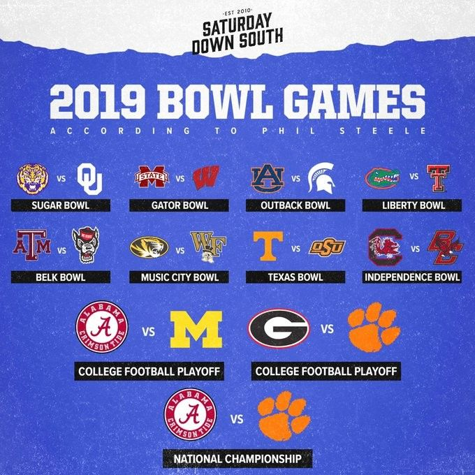 2019 06 16 Phil Steele S Bowl Projections Cfb 2019 Texas Bowl