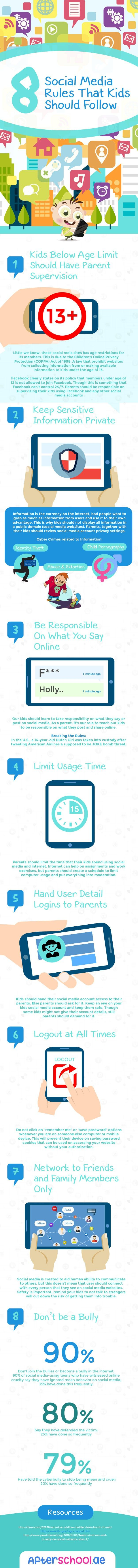8 Social Media Rules Kids Should Follow (Infographic)  >  Afterschool.ae – the leading source of after school activities in UAE created an infographic that tackle social media rules kids need to follow: