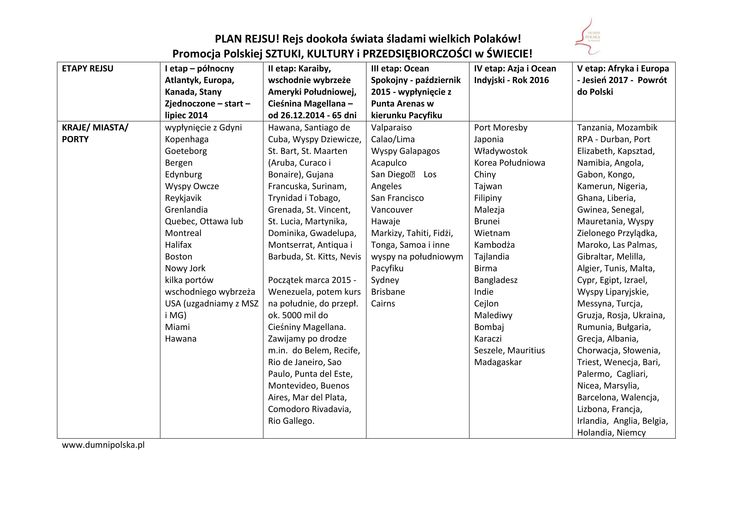 Dumni Polską - plan rejsu - gdzie będzie promowana Polska SZTUKA, KULTURA, GOSPDARKA i PRZEDSIĘBIORCZOŚĆ http://artimperium.pl/wiadomosci/pokaz/87,dumni-polska-plan-rejsu-gdzie-bedzie-promowana-polska-sztuka-kultura-gospdarka-i-przedsiebiorczosc#.UoP0yRpWySo